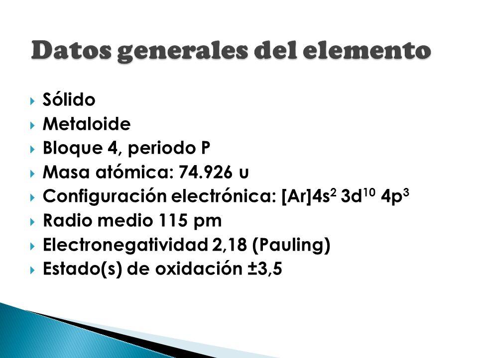 Datos generales del elemento