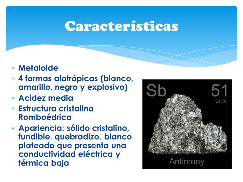 Características Metaloide
