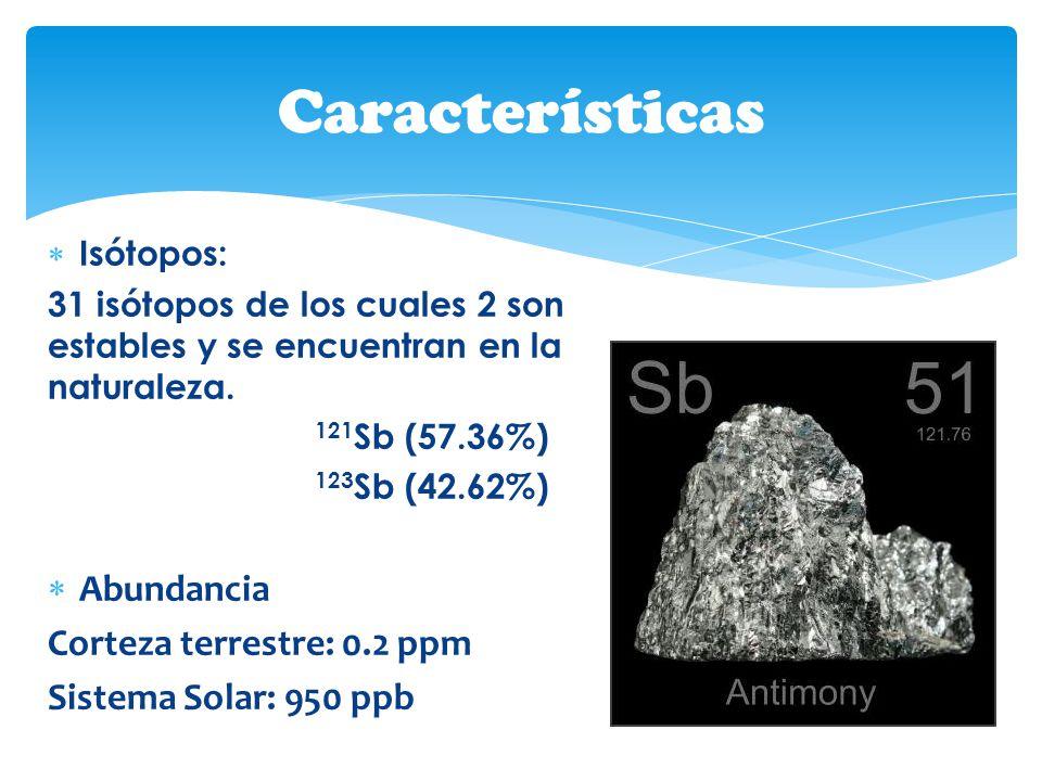 Características Abundancia Corteza terrestre: 0.2 ppm