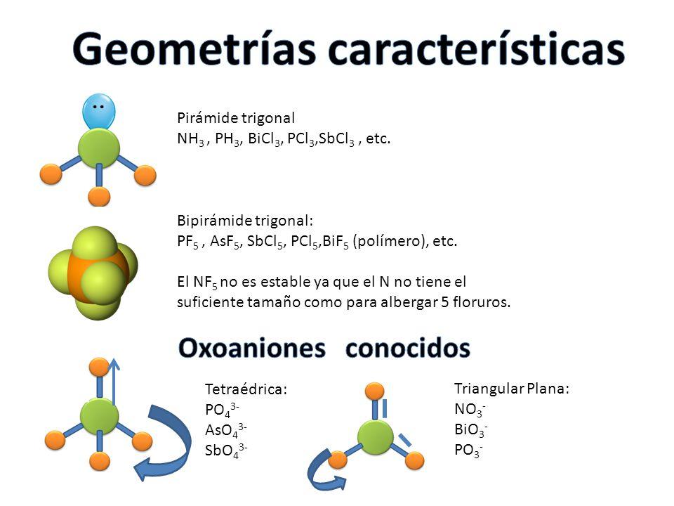 Geometrías características