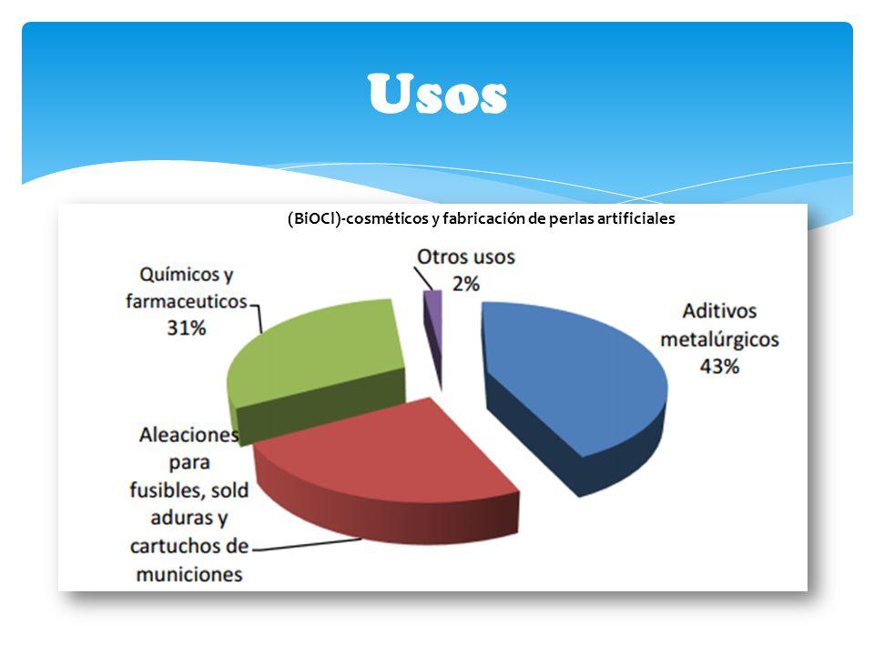 Usos (BiOCl)-cosméticos y fabricación de perlas artificiales