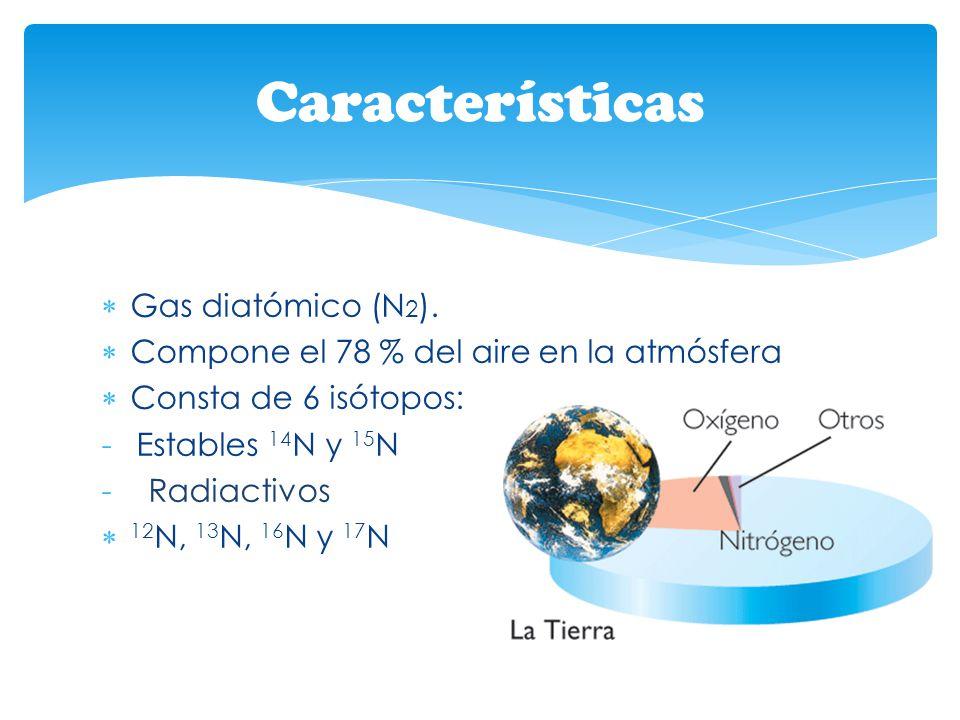 Características Gas diatómico (N2).
