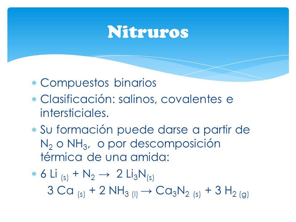 Nitruros Compuestos binarios