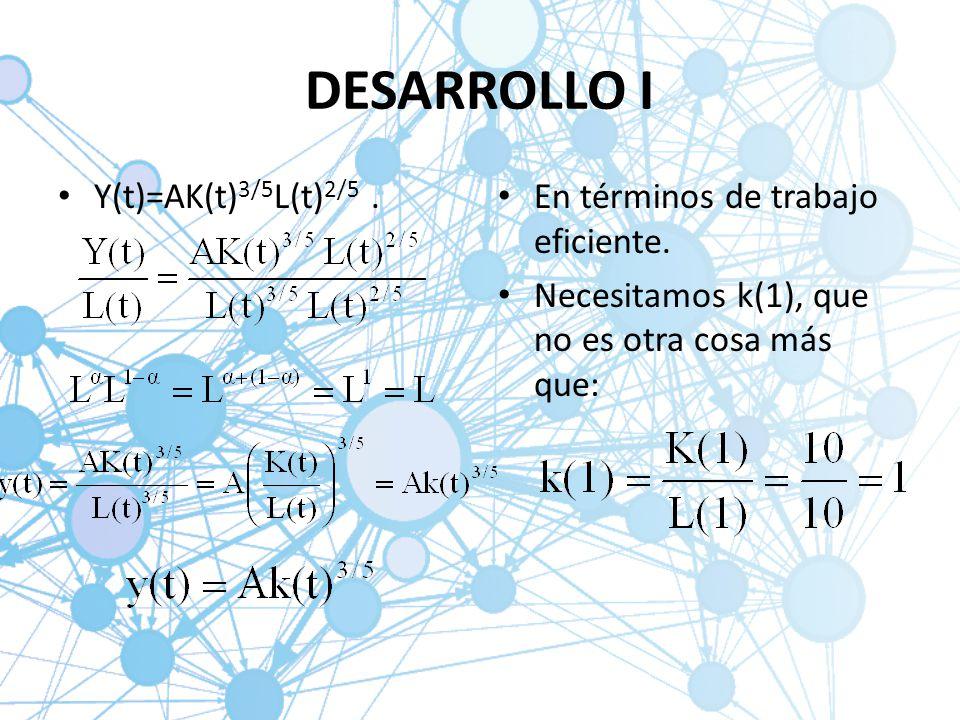 DESARROLLO I Y(t)=AK(t)3/5L(t)2/5 . En términos de trabajo eficiente.