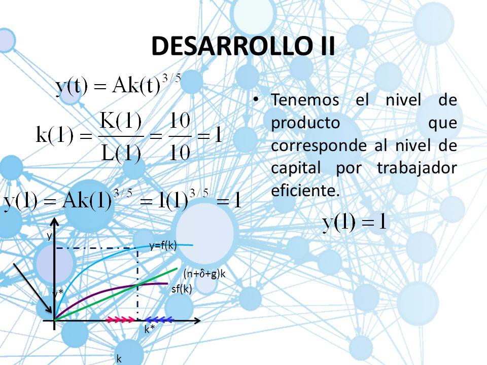 DESARROLLO II Tenemos el nivel de producto que corresponde al nivel de capital por trabajador eficiente.