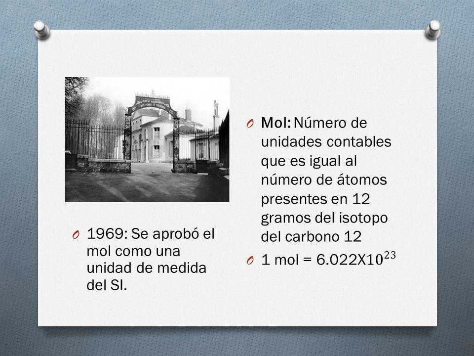 Mol: Número de unidades contables que es igual al número de átomos presentes en 12 gramos del isotopo del carbono 12