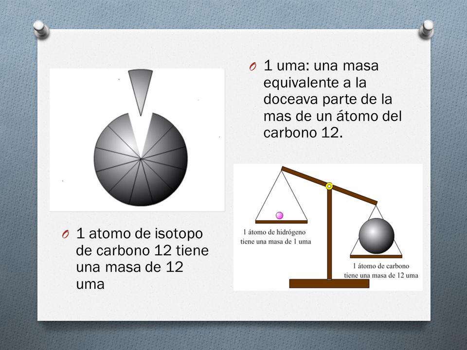 1 uma: una masa equivalente a la doceava parte de la mas de un átomo del carbono 12.