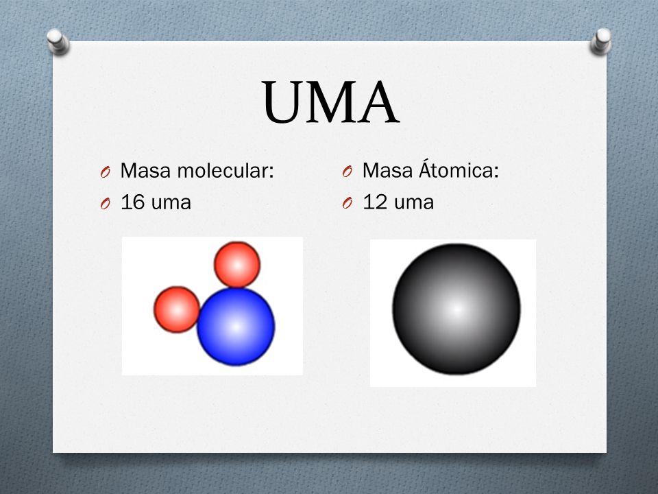 UMA Masa molecular: 16 uma Masa Átomica: 12 uma