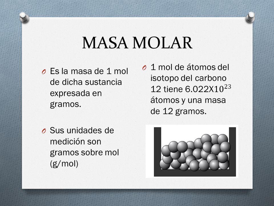 MASA MOLAR 1 mol de átomos del isotopo del carbono 12 tiene 6.022X 10 23 átomos y una masa de 12 gramos.