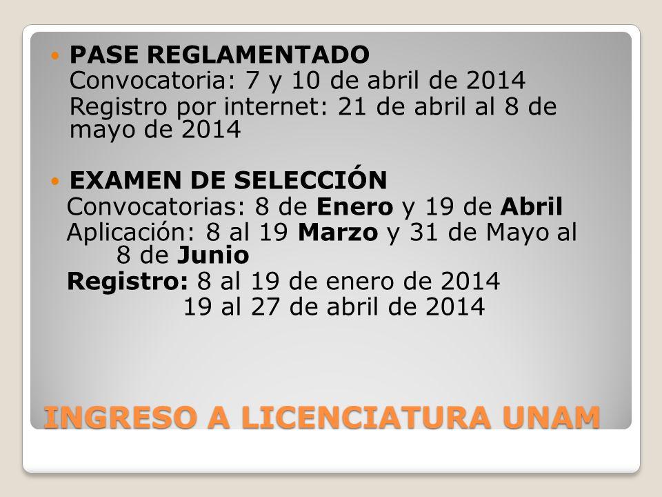 INGRESO A LICENCIATURA UNAM