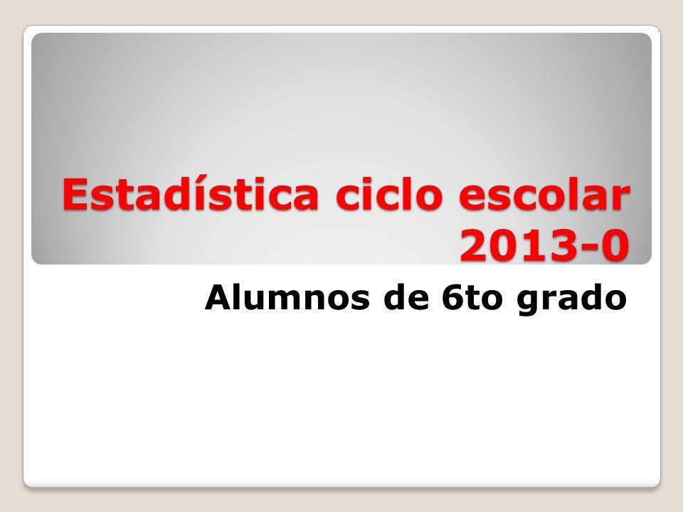 Estadística ciclo escolar 2013-0