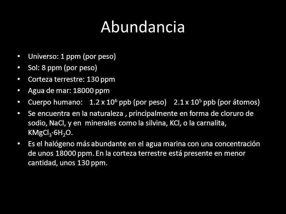 Abundancia Universo: 1 ppm (por peso) Sol: 8 ppm (por peso)