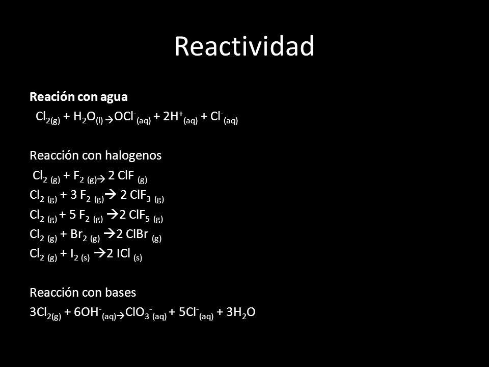 Reactividad