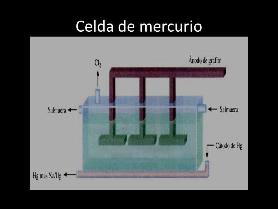Celda de mercurio