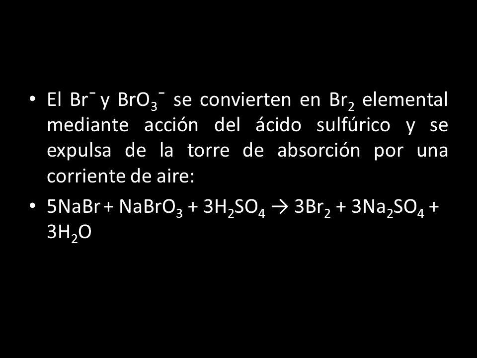 El Br¯ y BrO3¯ se convierten en Br2 elemental mediante acción del ácido sulfúrico y se expulsa de la torre de absorción por una corriente de aire: