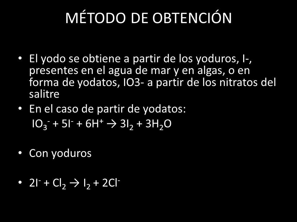 MÉTODO DE OBTENCIÓN