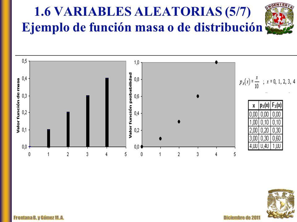 1.6 VARIABLES ALEATORIAS (5/7) Ejemplo de función masa o de distribución