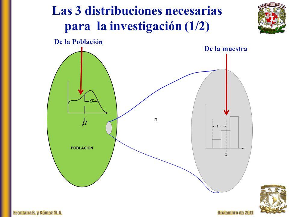 Las 3 distribuciones necesarias para la investigación (1/2)