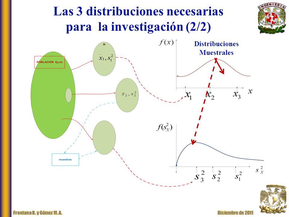Las 3 distribuciones necesarias para la investigación (2/2)