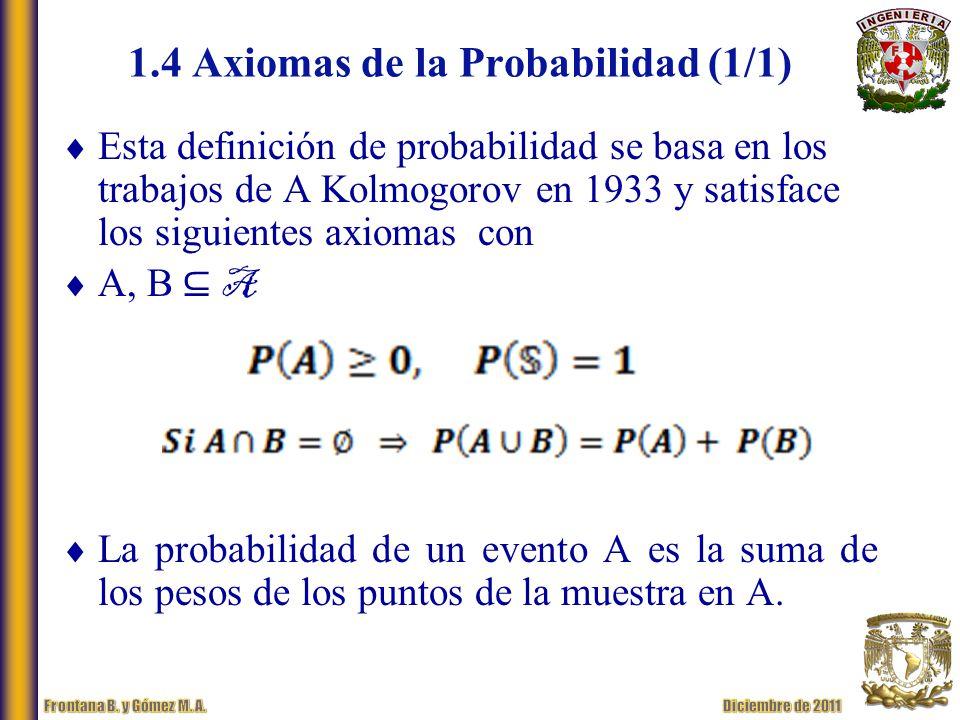 1.4 Axiomas de la Probabilidad (1/1)