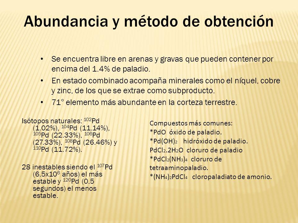 Abundancia y método de obtención