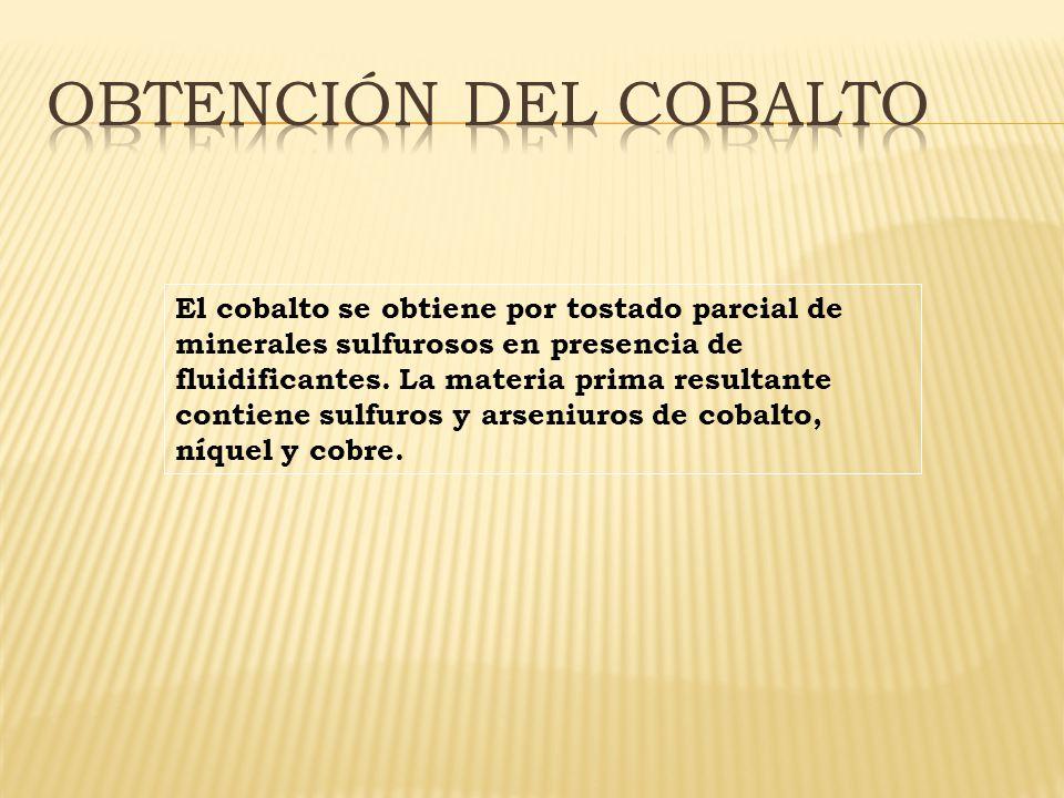 Obtención del cobalto
