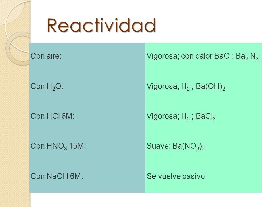 Reactividad Con aire: Vigorosa; con calor BaO ; Ba2 N3 Con H2O: