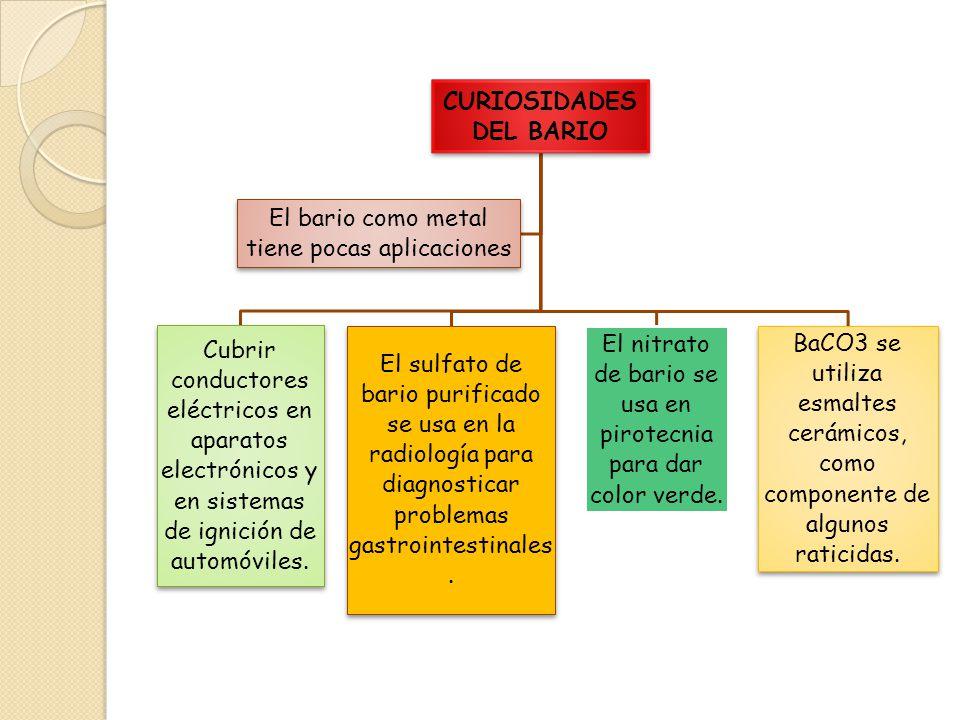 CURIOSIDADES DEL BARIO