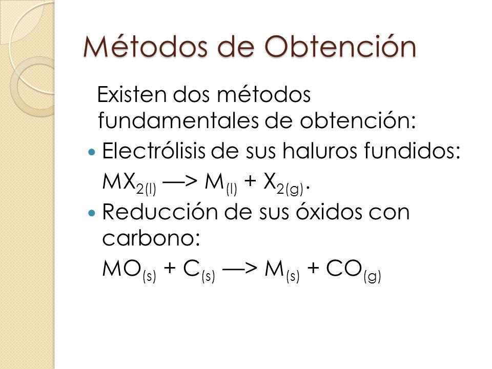 Métodos de Obtención Existen dos métodos fundamentales de obtención:
