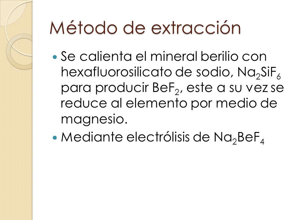 Método de extracción