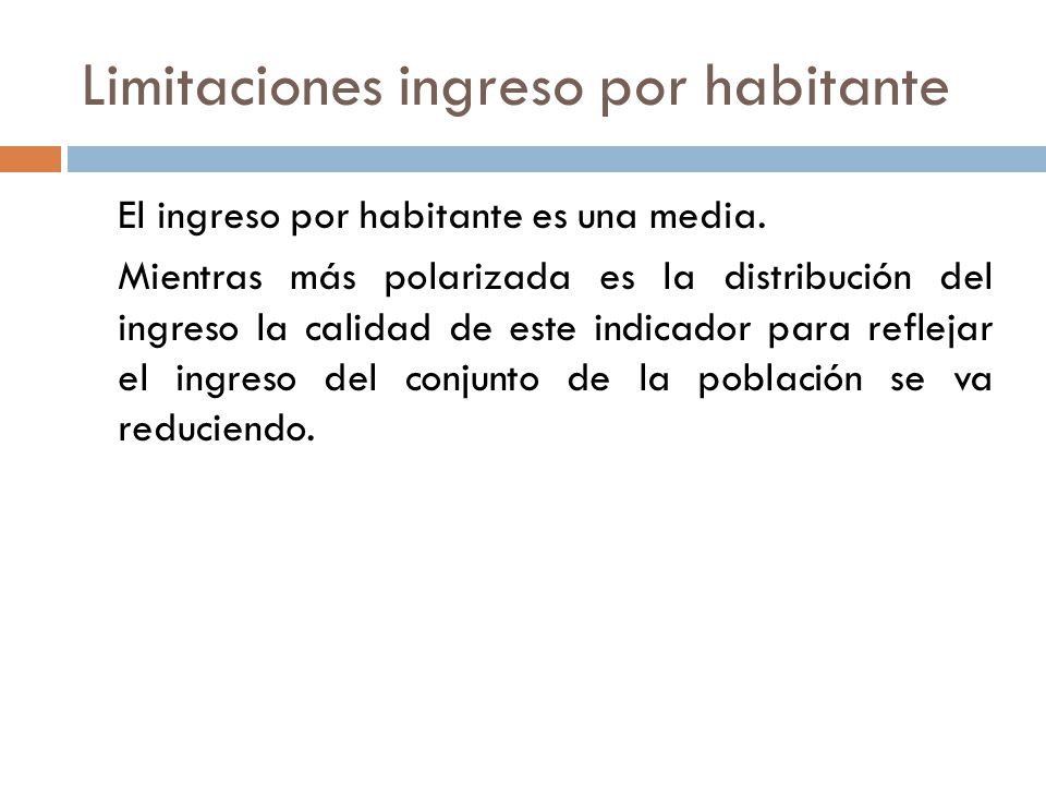 Limitaciones ingreso por habitante
