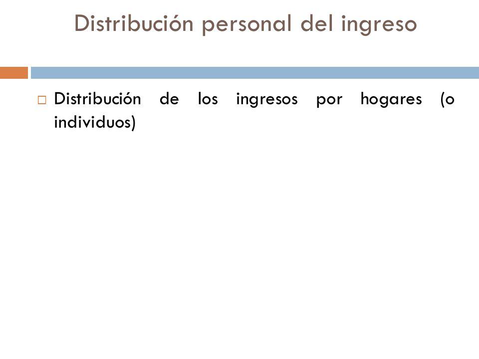 Distribución personal del ingreso