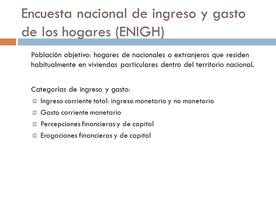 Encuesta nacional de ingreso y gasto de los hogares (ENIGH)