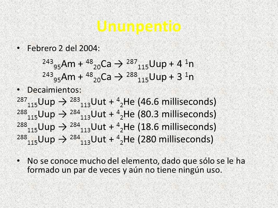 Ununpentio 24395Am + 4820Ca → 287115Uup + 4 1n