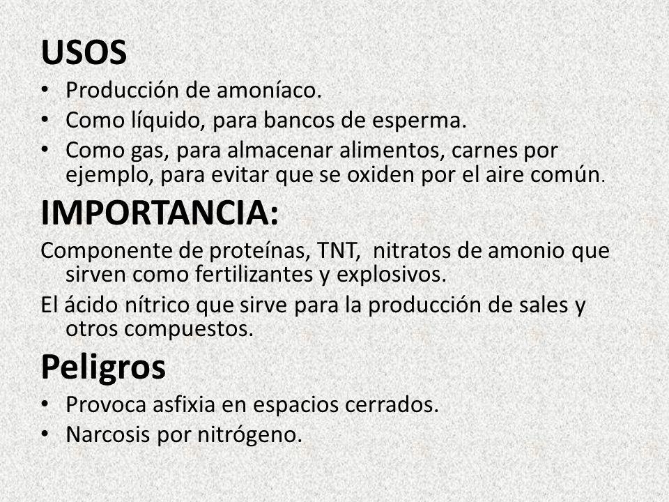 USOS IMPORTANCIA: Peligros Producción de amoníaco.
