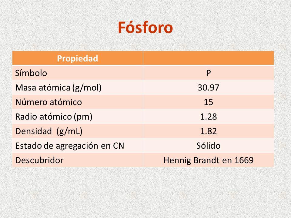 Fósforo Propiedad Símbolo P Masa atómica (g/mol) 30.97 Número atómico