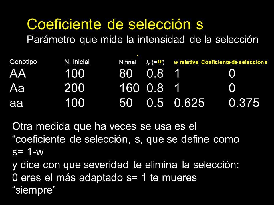Coeficiente de selección s
