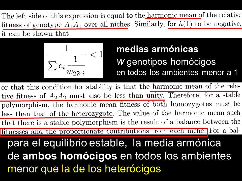 medias armónicas w genotipos homócigos. en todos los ambientes menor a 1.