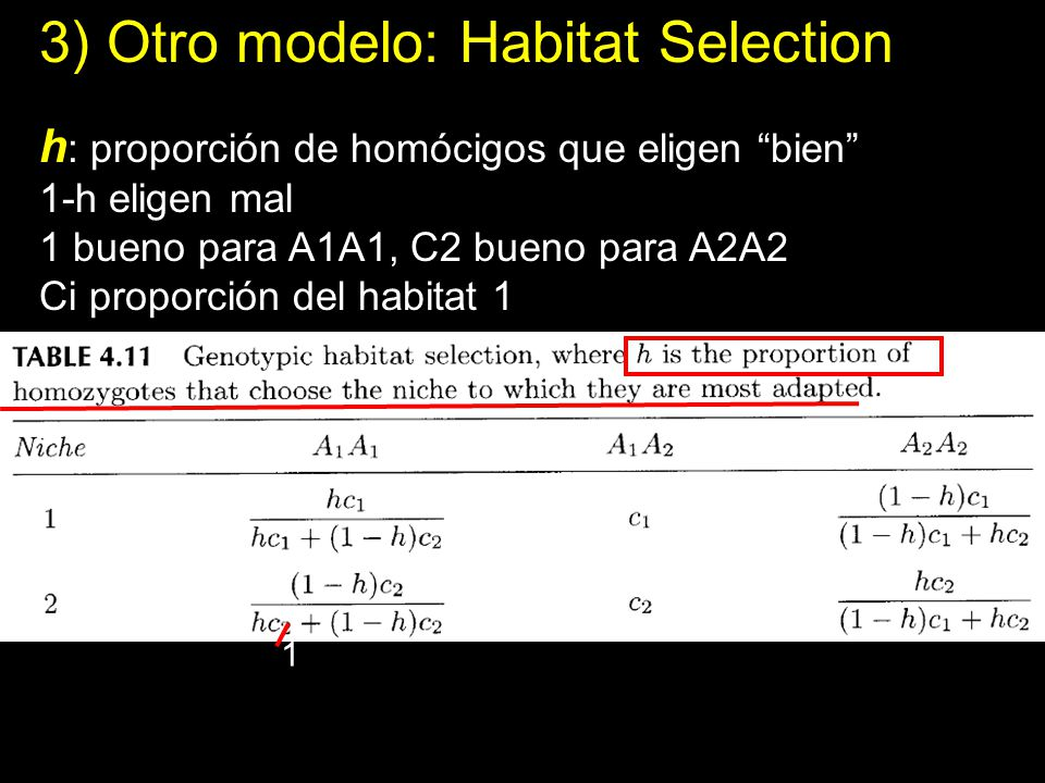 3) Otro modelo: Habitat Selection
