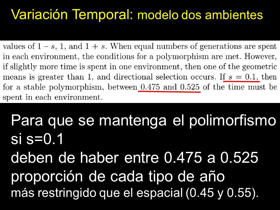 Para que se mantenga el polimorfismo si s=0.1