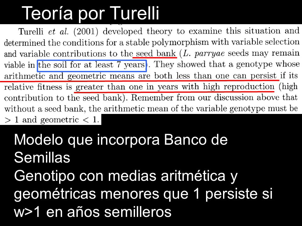 Teoría por Turelli Modelo que incorpora Banco de Semillas