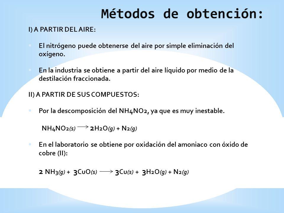 Métodos de obtención: 1010 I) A PARTIR DEL AIRE: