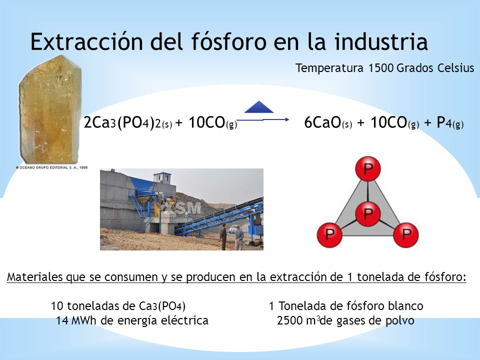 Extracción del fósforo en la industria