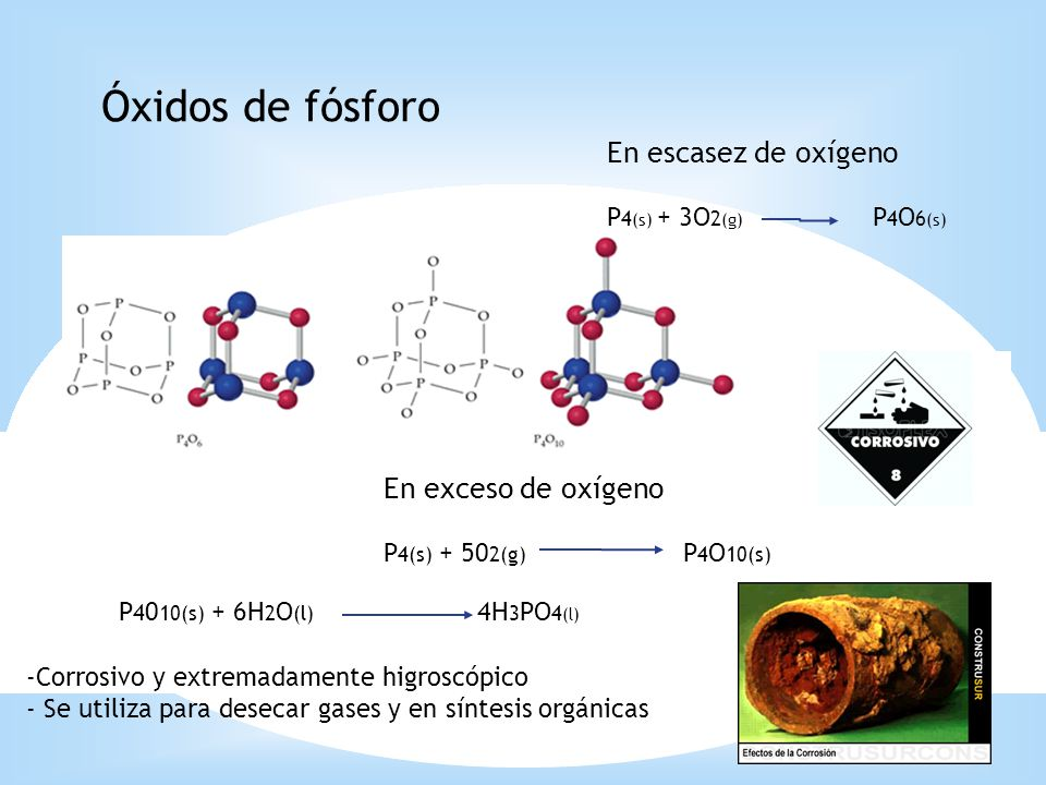 Óxidos de fósforo En escasez de oxígeno En exceso de oxígeno