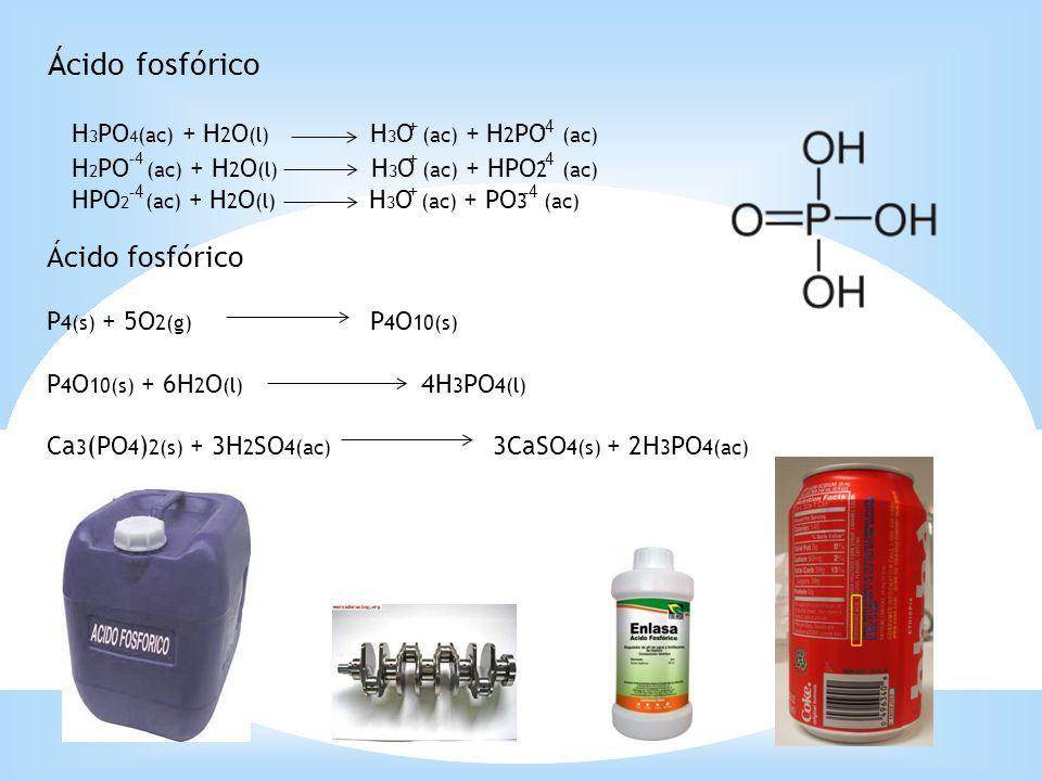 Ácido fosfórico Ácido fosfórico 2929
