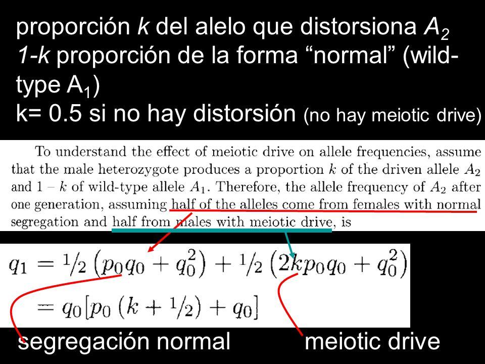 proporción k del alelo que distorsiona A2