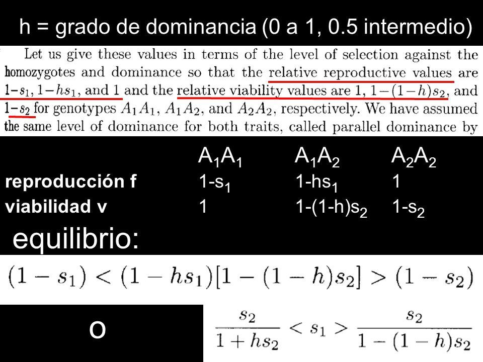 h = grado de dominancia (0 a 1, 0.5 intermedio)