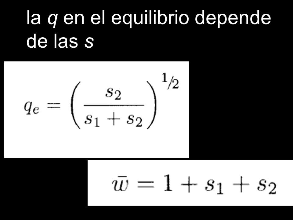 la q en el equilibrio depende