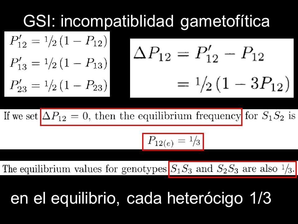 GSI: incompatiblidad gametofítica