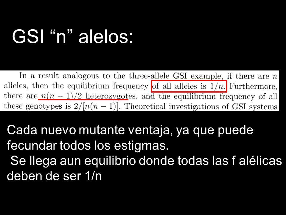 GSI n alelos: Cada nuevo mutante ventaja, ya que puede